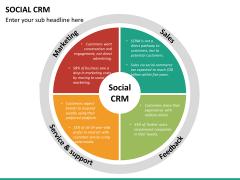 Social CRM PPT slide 11