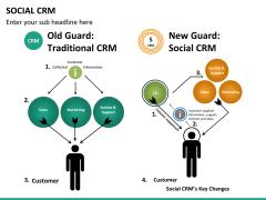 Social CRM PPT slide 12