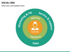 Social CRM PPT slide 13