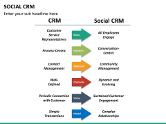Social CRM PPT slide 15