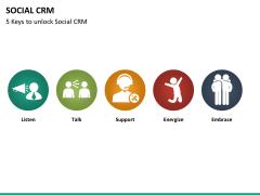 Social CRM PPT slide 16