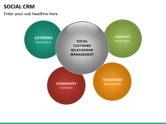 Social CRM PPT slide 17