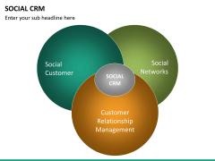 Social CRM PPT slide 18