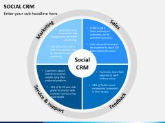 Social CRM PPT slide 1