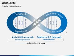 Social CRM PPT slide 10