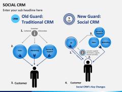 Social CRM PPT slide 2