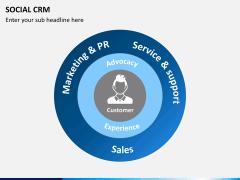 Social CRM PPT slide 3