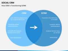 Social CRM PPT slide 4