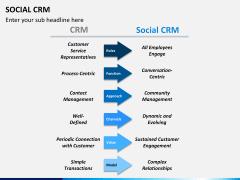 Social CRM PPT slide 5