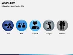 Social CRM PPT slide 6