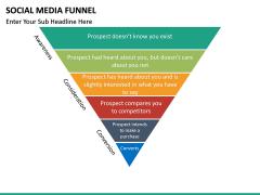 Social Media Funnel PPT slide 24