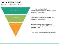 Social Media Funnel PPT slide 26