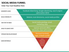 Social Media Funnel PPT slide 27