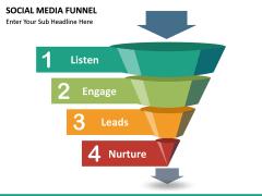 Social Media Funnel PPT slide 19