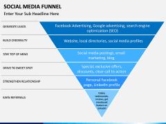 Social Media Funnel PPT slide 13