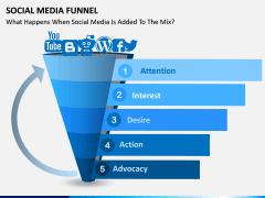 Social Media Funnel PPT slide 3