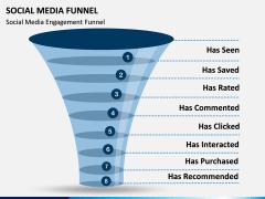 Social Media Funnel PPT slide 6
