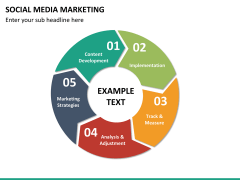 Online marketing bundle PPT slide 128