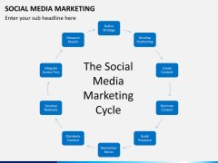 Social media marketing PPT slide 20