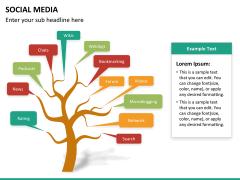Social media PPT slide 28