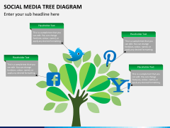 Social media tree PPT slide 10