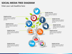 Social media tree PPT slide 2