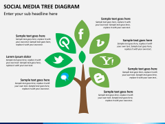 Social media tree PPT slide 6