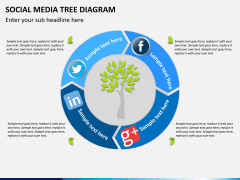 Social media tree PPT slide 7