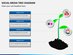Social media tree PPT slide 9