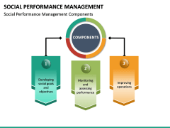 Social Performance Management PPT slide 14