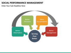 Social Performance Management PPT slide 18