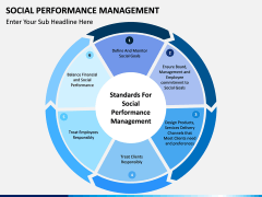 Social Performance Management PPT slide 1
