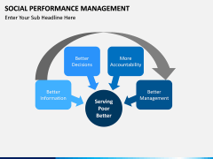 Social Performance Management PPT slide 8