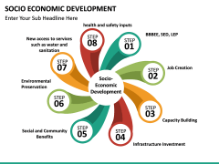 Socio economic development PPT slide 13