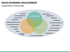 Socio economic development PPT slide 23