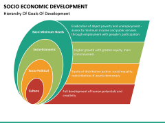 Socio economic development PPT slide 17