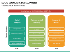 Socio economic development PPT slide 18
