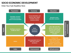 Socio economic development PPT slide 19