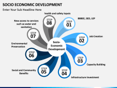 Socio economic development PPT slide 1
