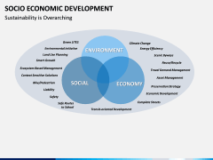 Socio economic development PPT slide 11