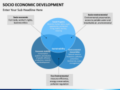 Socio economic development PPT slide 3