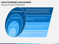 Socio economic development PPT slide 5