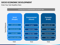 Socio economic development PPT slide 6