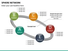 Sphere network PPT slide 9