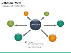 Sphere network PPT slide 10