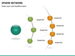 Sphere network PPT slide 11