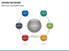 Sphere network PPT slide 12