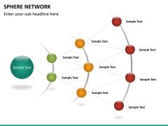 Sphere network PPT slide 13