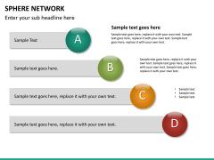 Sphere network PPT slide 14