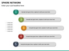 Sphere network PPT slide 15